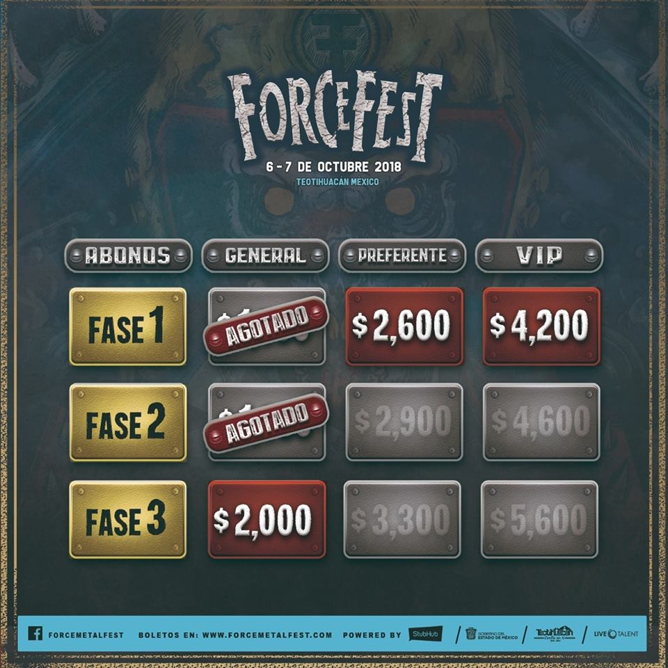 FORCE FEST FASES